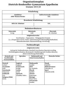 Organisationsplan_DBG_SJ1920