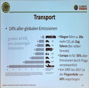 ClimateFacts2